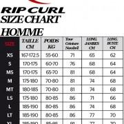 charte-taille-rip-curl-homme-combinaison-top