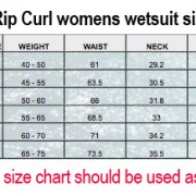 rc%20womens%20wetsuits