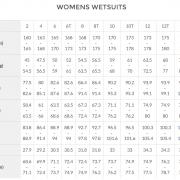Roxy Wetsuit Size Chart